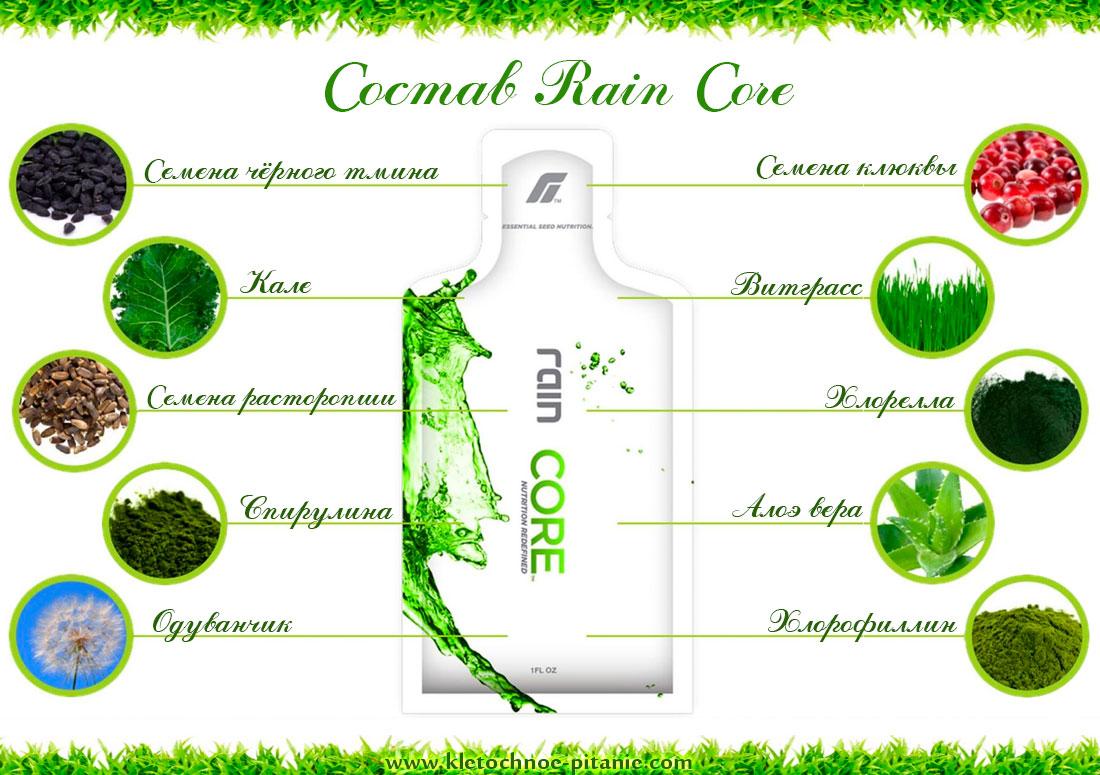 Состав Rain Core