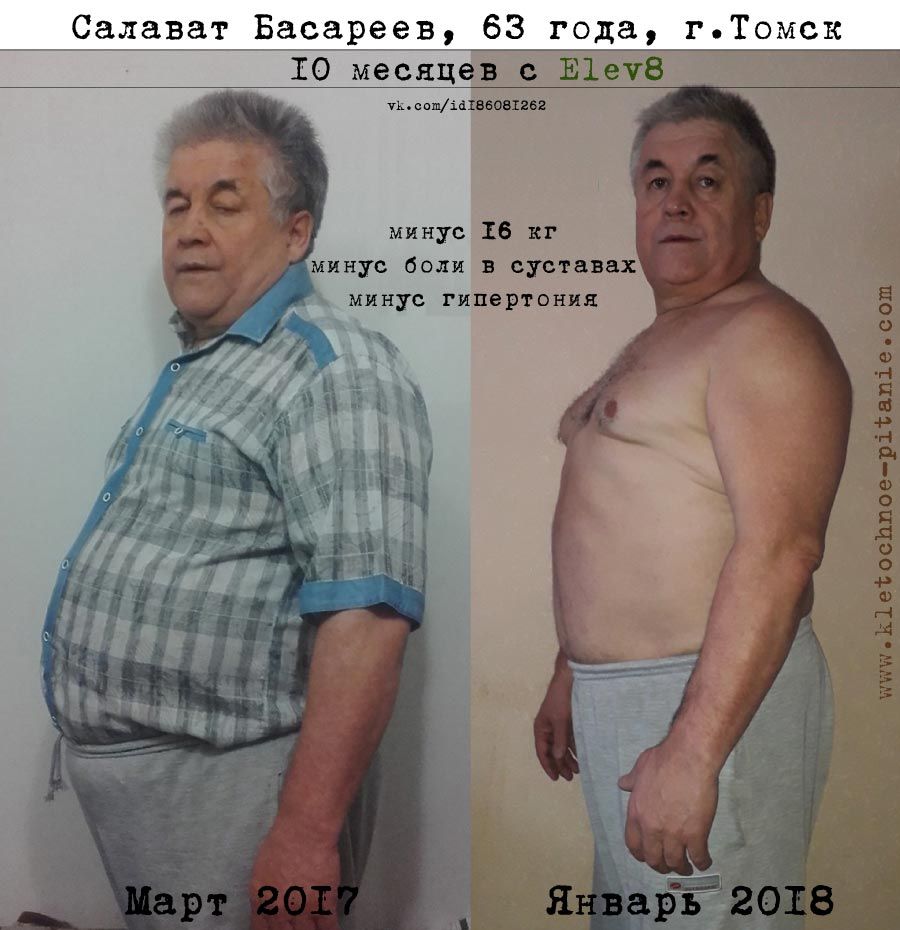 Салават Басареев Elev8
