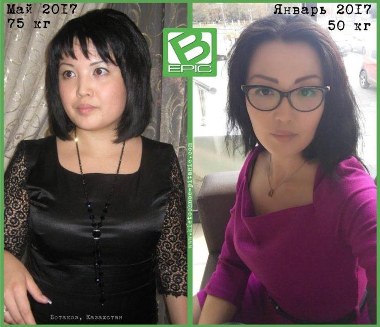 Снижение веса Элев8