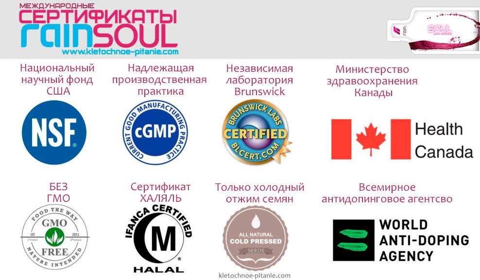 Сертификаты Рейн Интернешнл