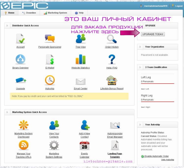 Заказ продукции в BEpic. Рисунок 2