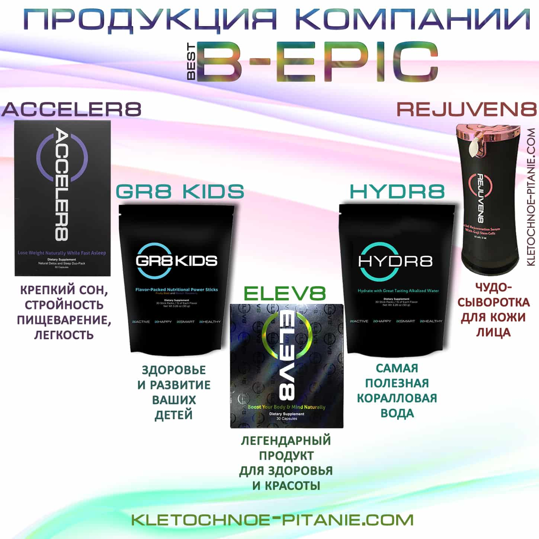 Продукты BEpic (БиЭпик)
