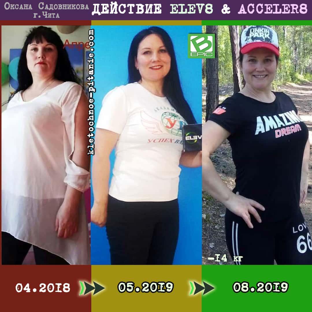 Омоложение и похудение с Elev8 и Acceler8 (фото до и после)