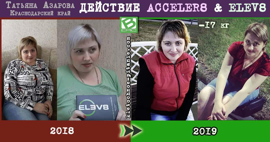 Как похудеть с Elev8