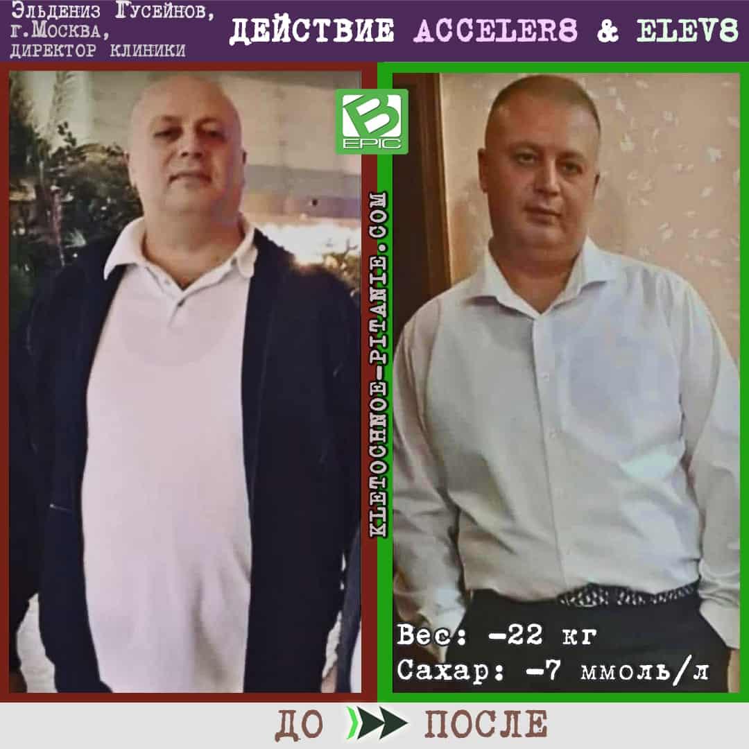 Фото до и после приема Акселер8