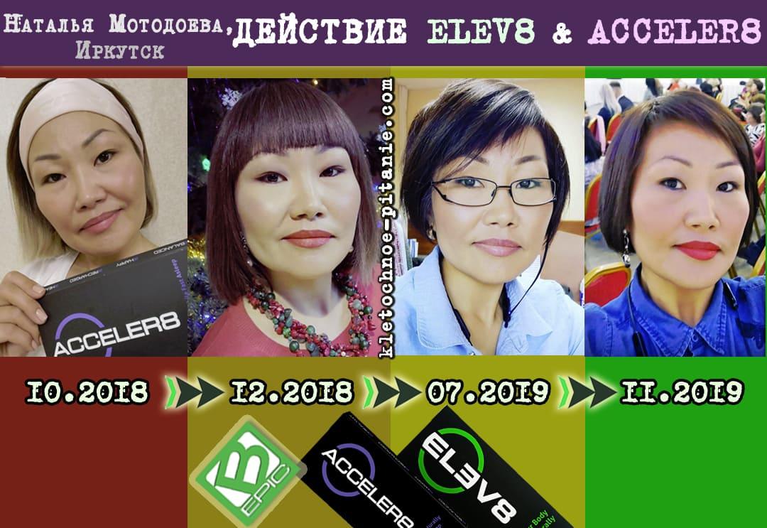 Отзыв из Иркутска по омоложению с Elev8 и Acceler8