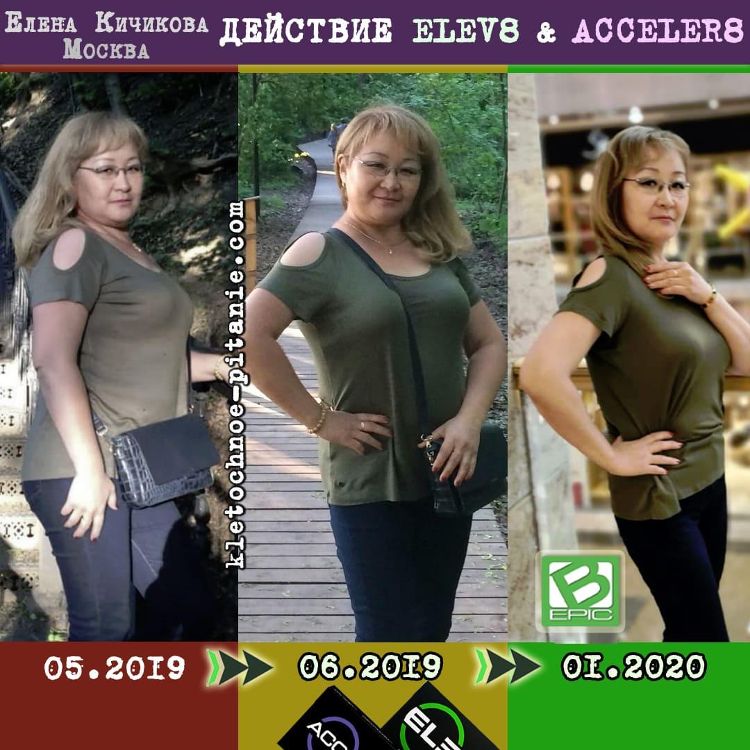 Результат похудения с капсулами BEpic