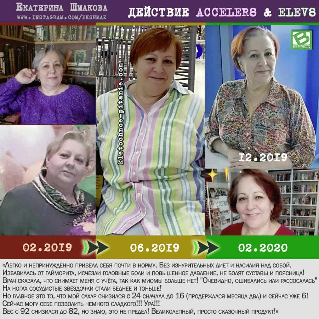Elev8 - отзыв по омоложению, похудению, сахару