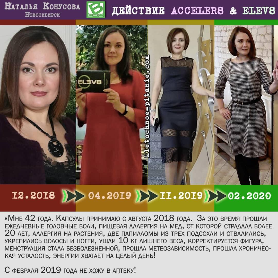 Elev8 - фото до и после