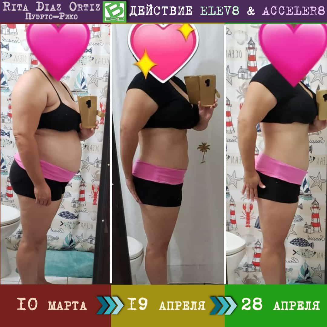Капсулы BEpic против ожирения - результат
