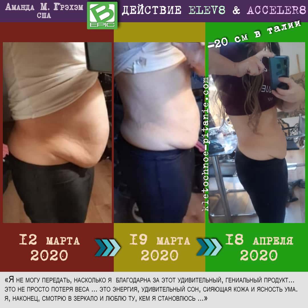 Фото до и после похудения из США