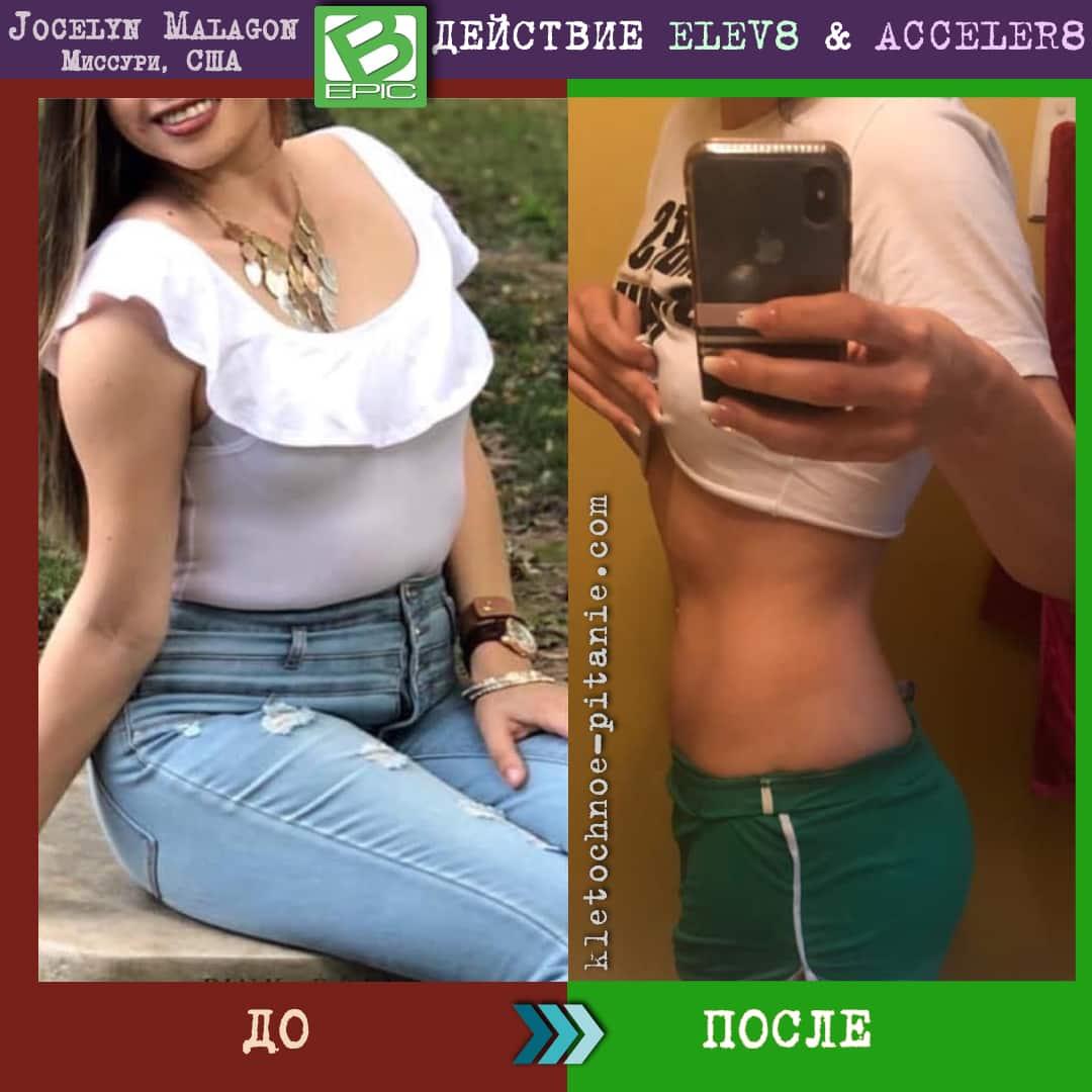 Результат по похудению с капсулами БЕПИК из США