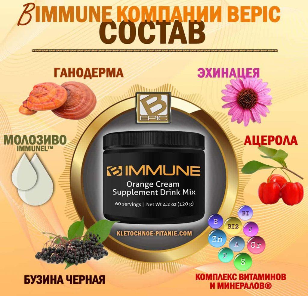 Состав Immune (BEpic)