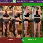 elev8 и acceler8 отзыв по похудению (США)