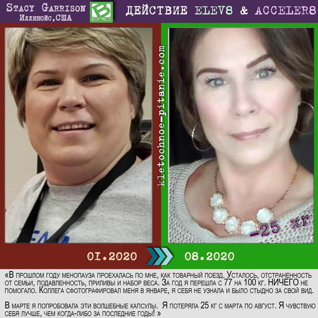 Можно ли похудеть от капсул БЕПИК (отзыв)
