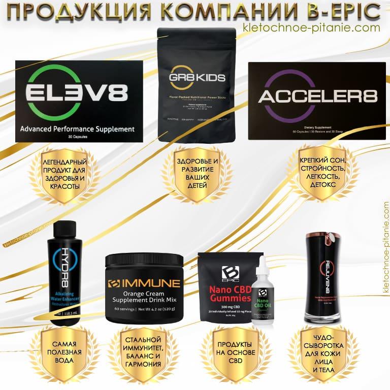 Все продукты компании BEpic