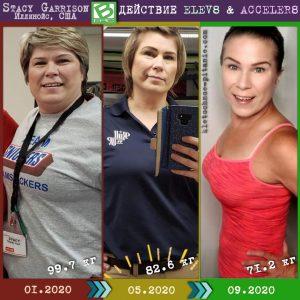 Похудение с Элев8 (фото до и после)