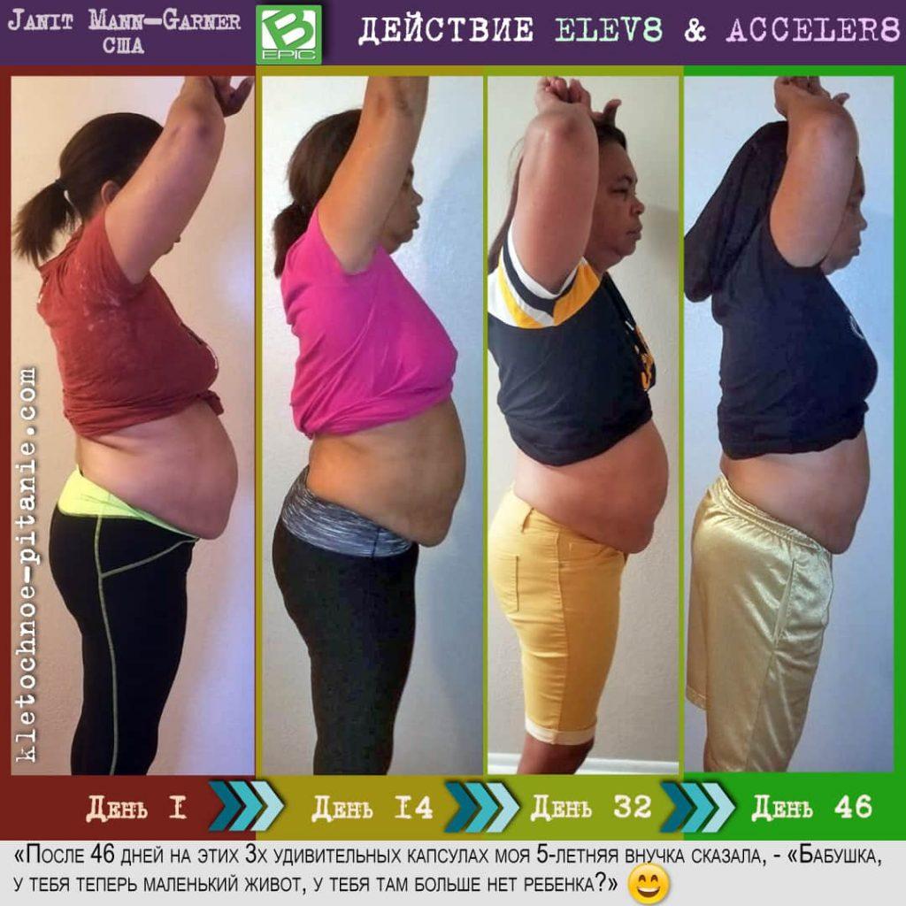Результат похудения с Elev8 и Acceler8 (фото)