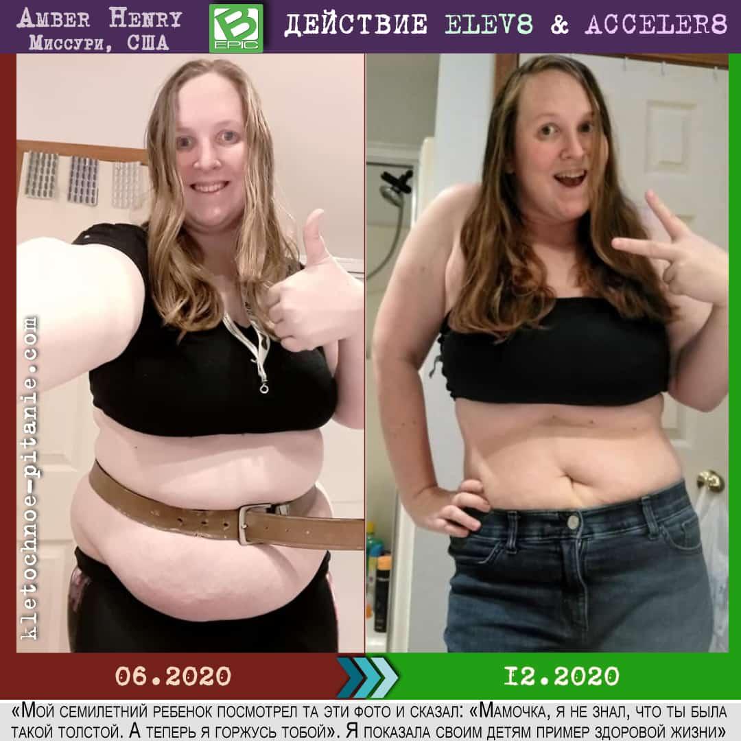 Результат похудения с капсулами BEpic (фото до и после)