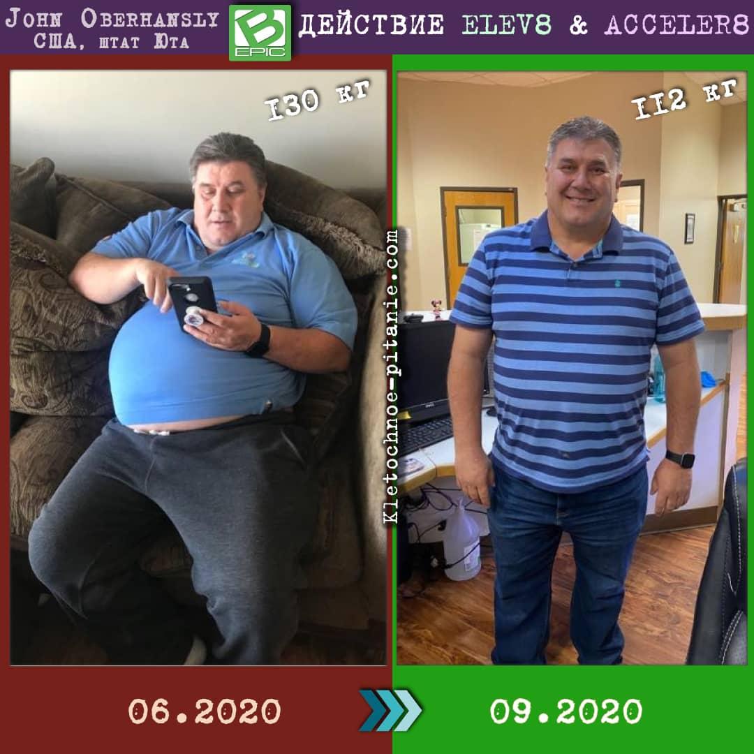 Быстрое похудение с Acceler8 (отзыв из США)