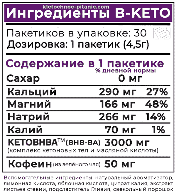 Ингредиенты BKeto компании BEpic