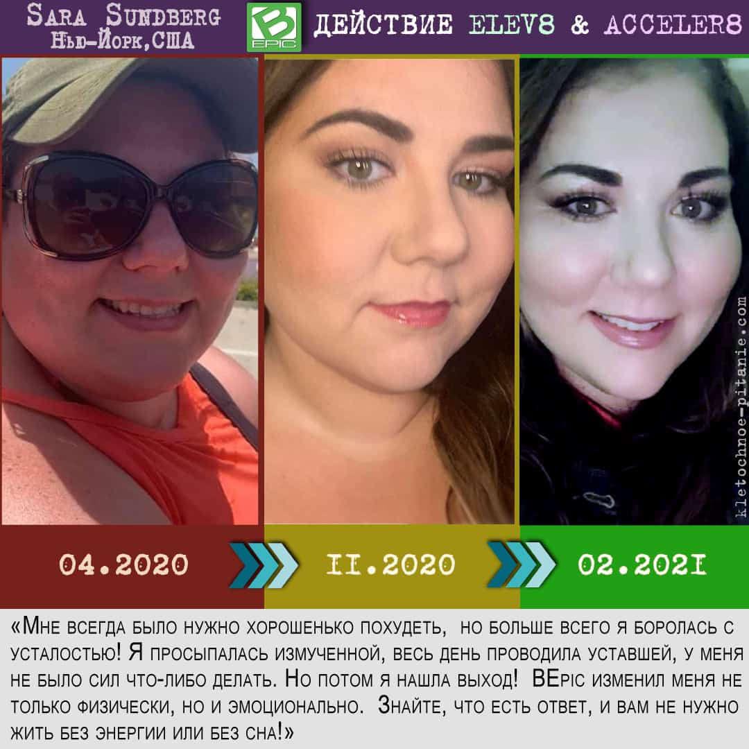 Результат похудения с капсулами Elev8 и Acceler8