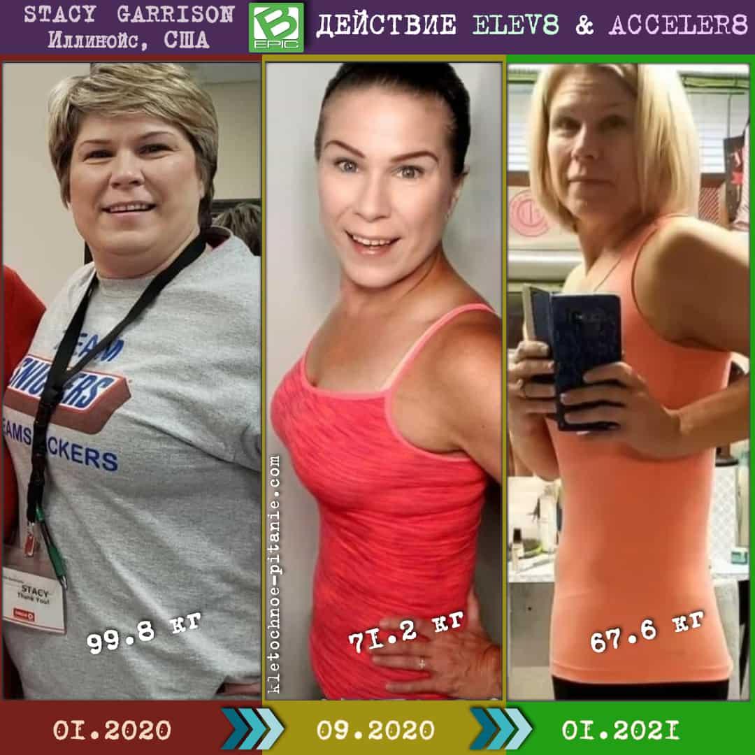 Помогает ли Элев8 похудеть (фото)