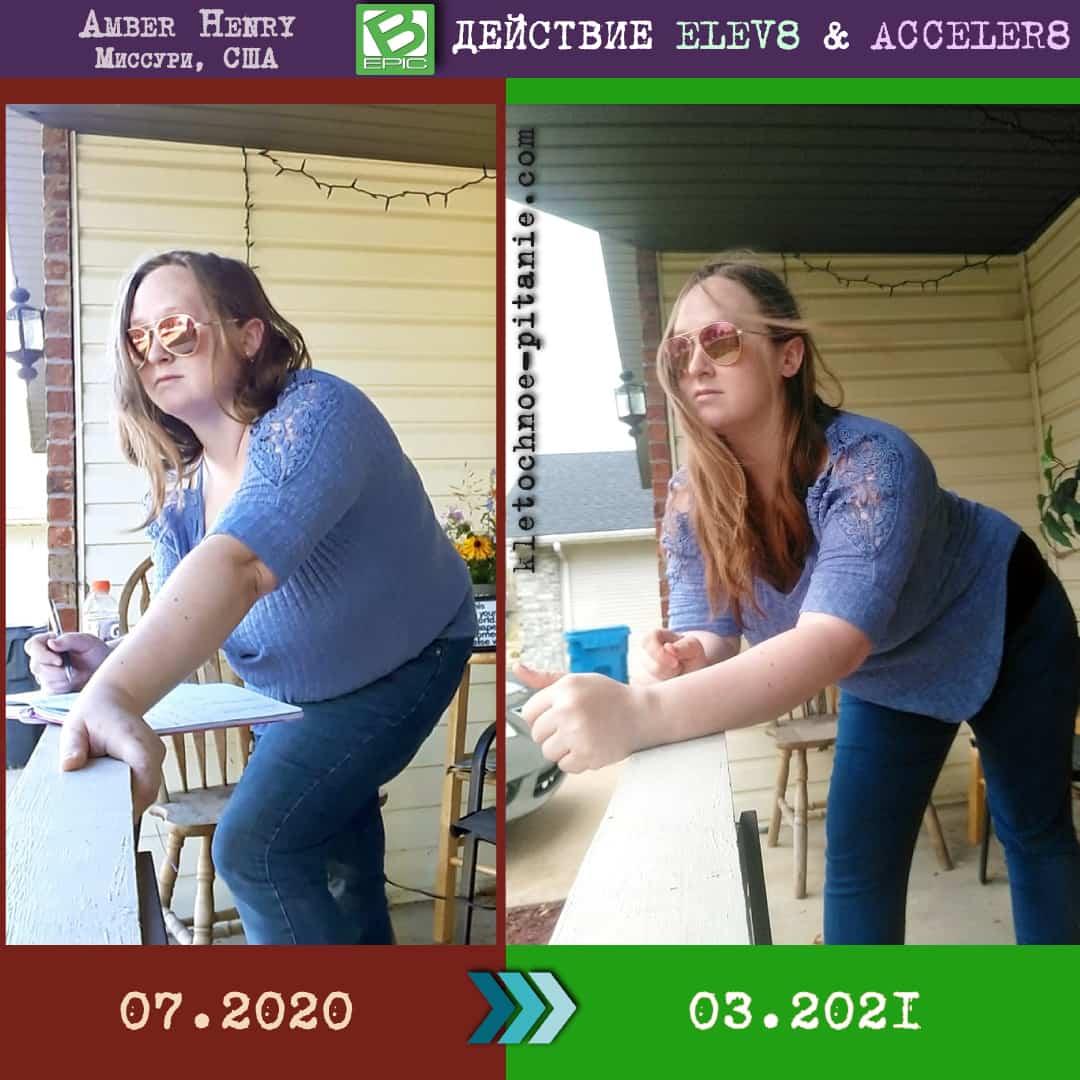 Результат по похудению с Elev8 (фото до и после)