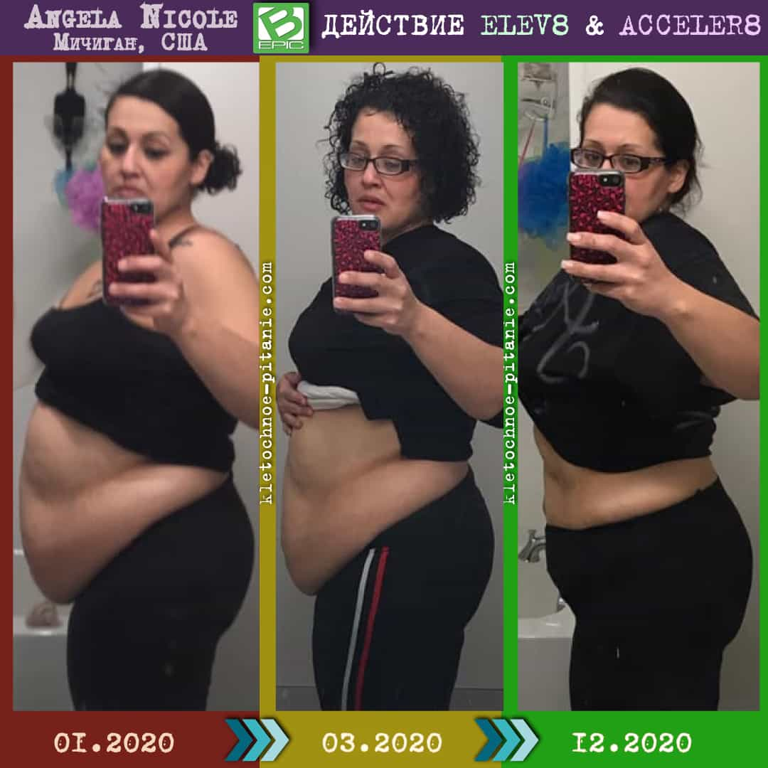 Результаты по похудению с Elev8 компании BEpic (фото до и после)