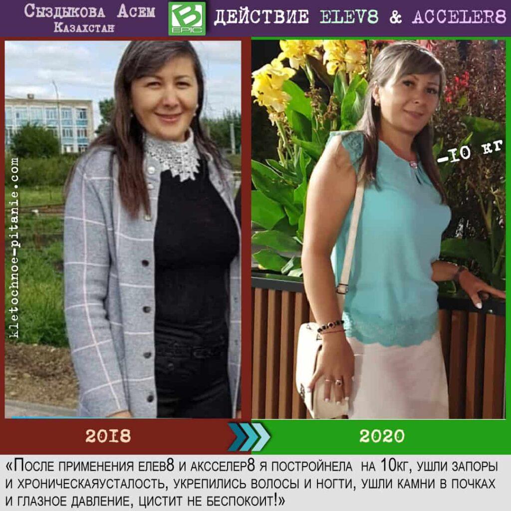 Фото до и после клеточного питания BEpic