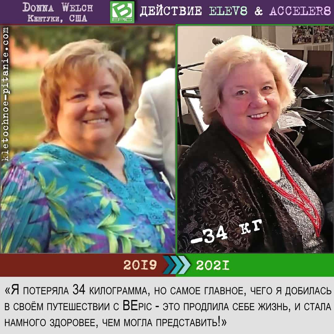Капсулы Elev8 для снижения веса (отзыв из США)