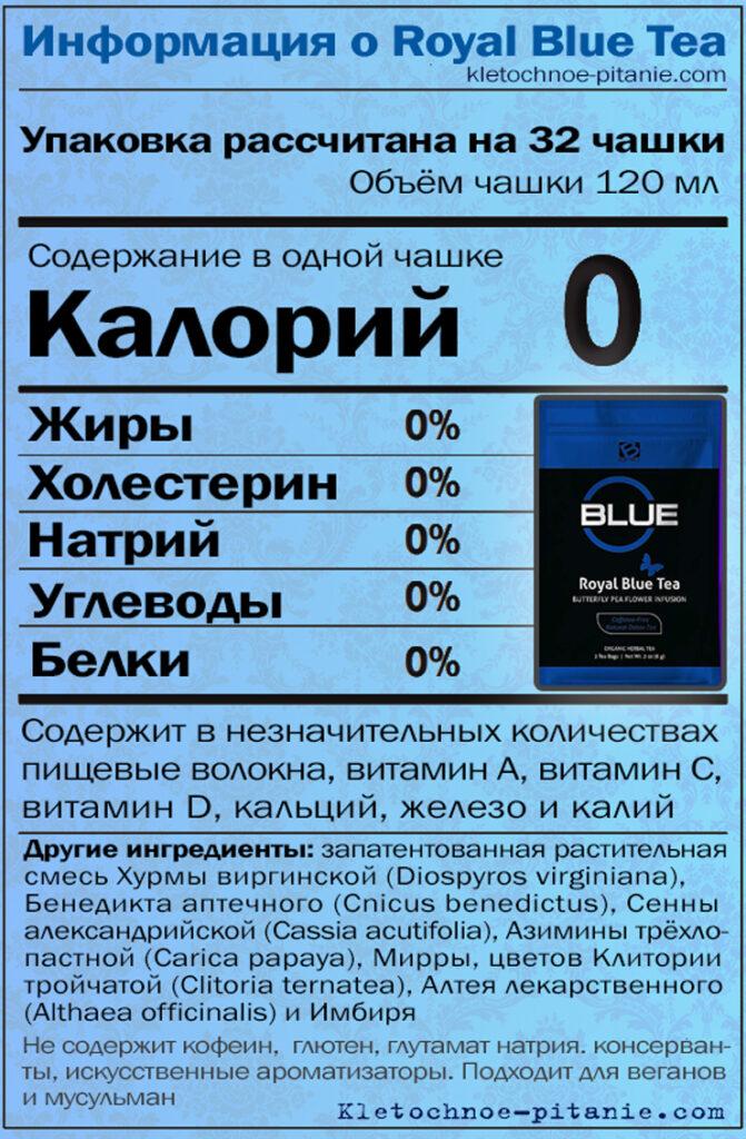 Состав синего чая Blue компании BEpic